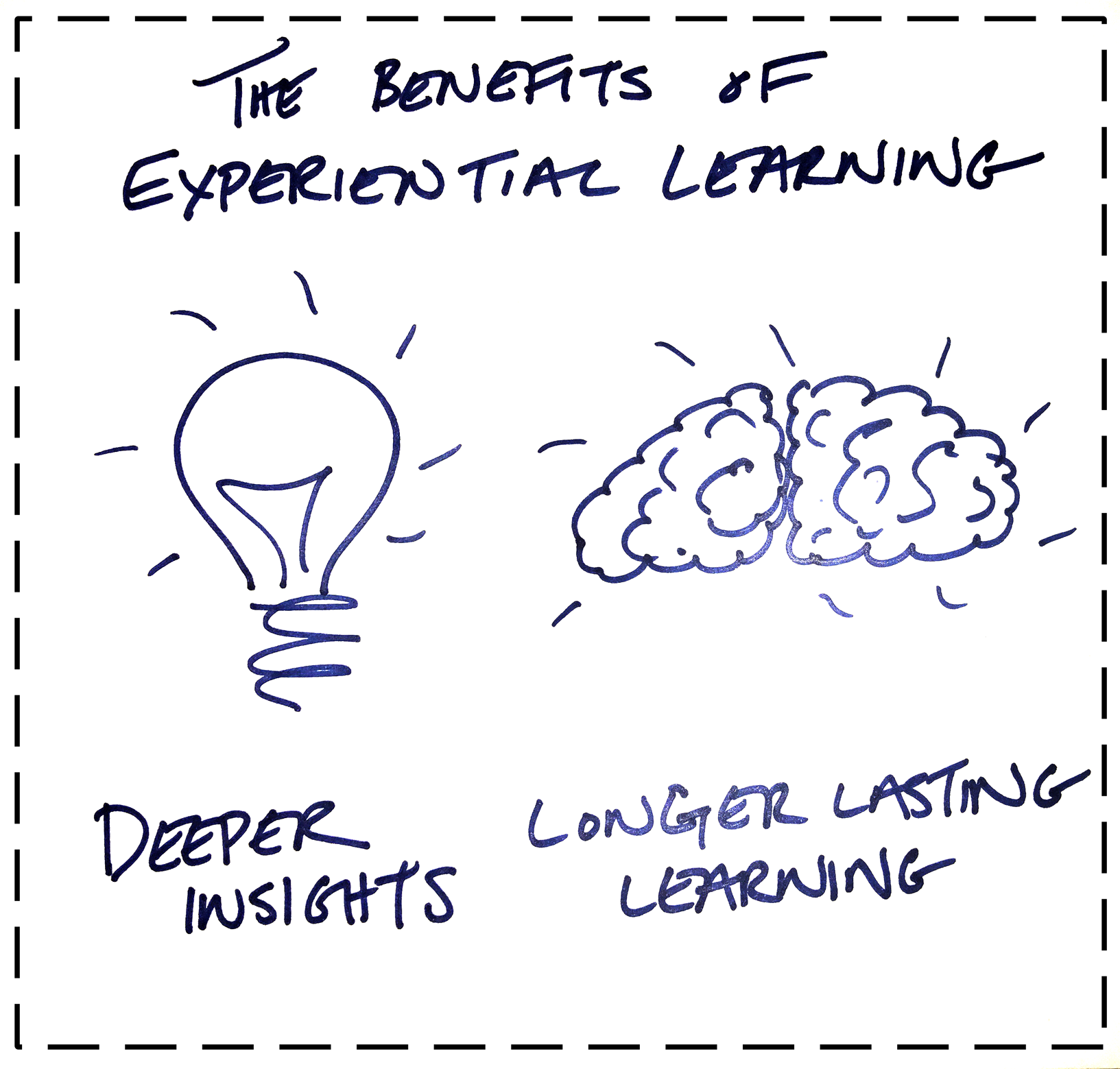 experiential-learning